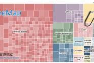Excel TreeMap工具